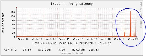 filenet.ludosoft.orgbugtrace_7.jpg